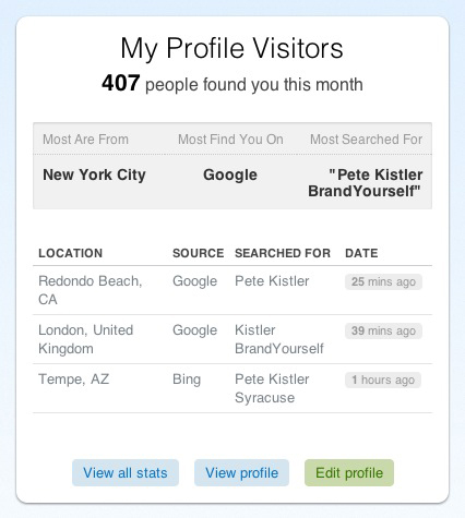 9 Profile Visitor Intelligence