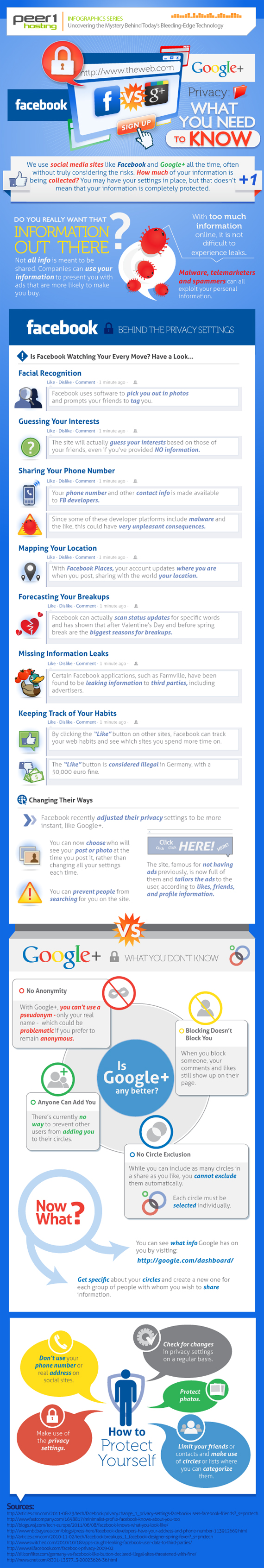 facebook_vs_google_infographic